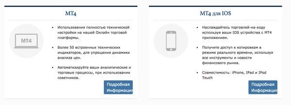 ОБЗОРЫ ТОРГОВЫХ ПЛАТФОРМ Z.COM TRADE