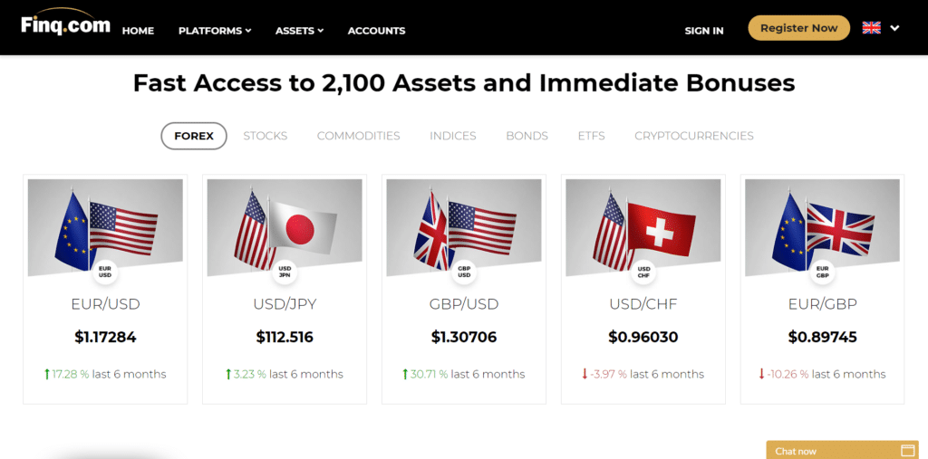 finq forex currency choices