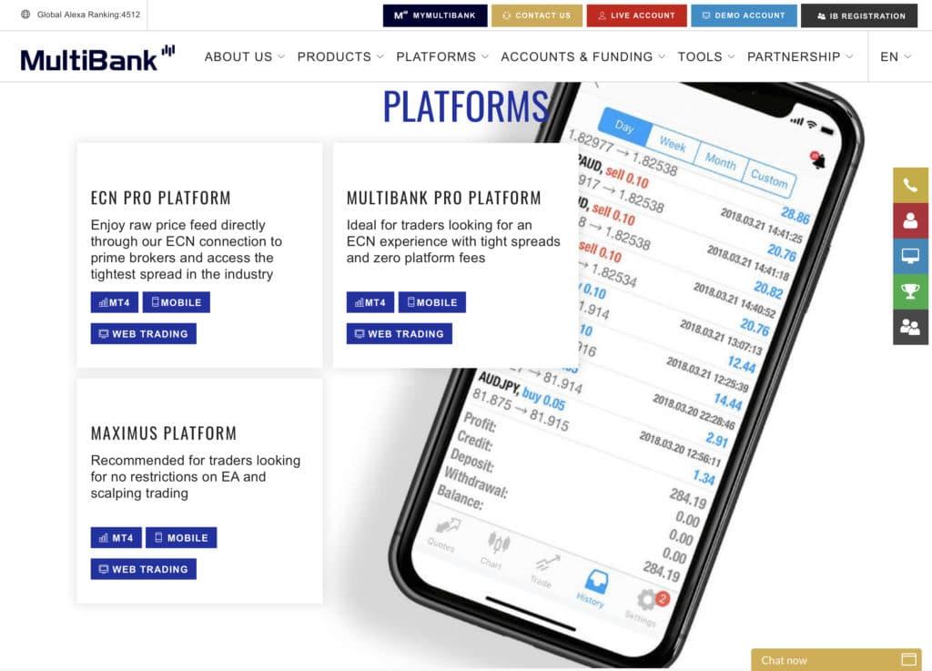 Multibankfx platforms review