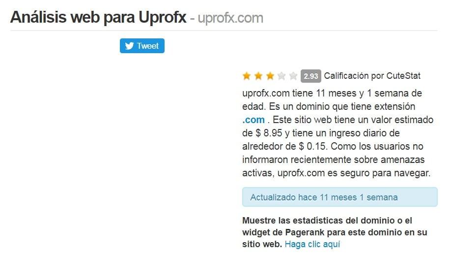 cutestat análisis UproFX