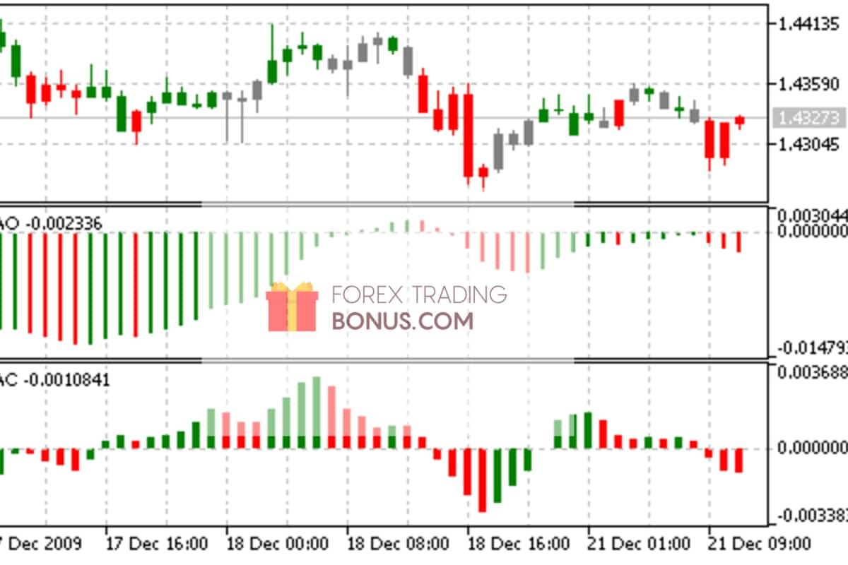 Qué es el trading de forex
