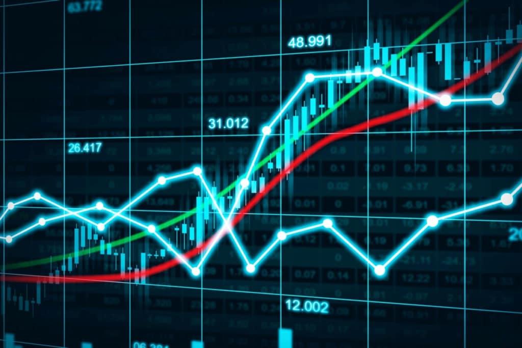 correlacion de divisas en FX