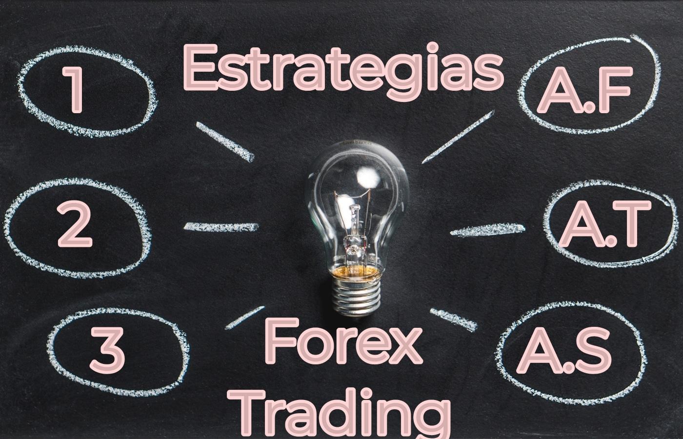 Estrategias trading forex