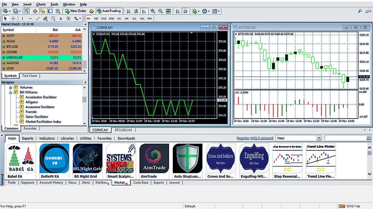 Open a Forex Trading Account - FXCM Markets