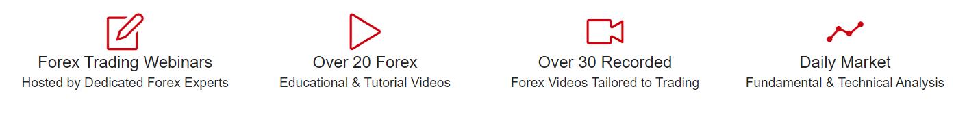 HotForex broker review