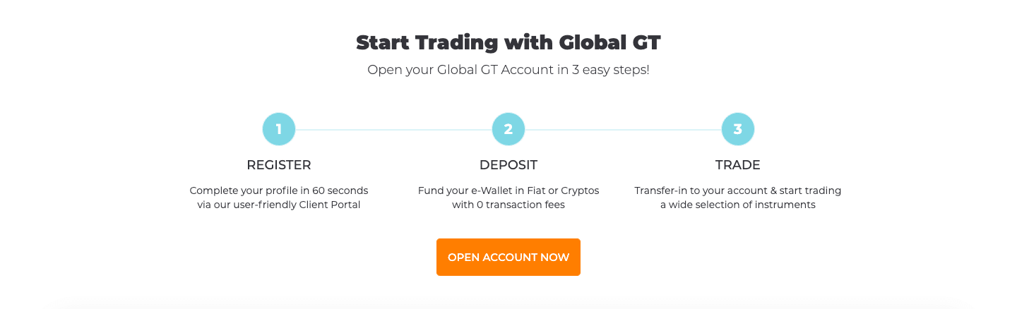Start trading at Global GT review