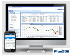 Plus500 Trading Platform review
