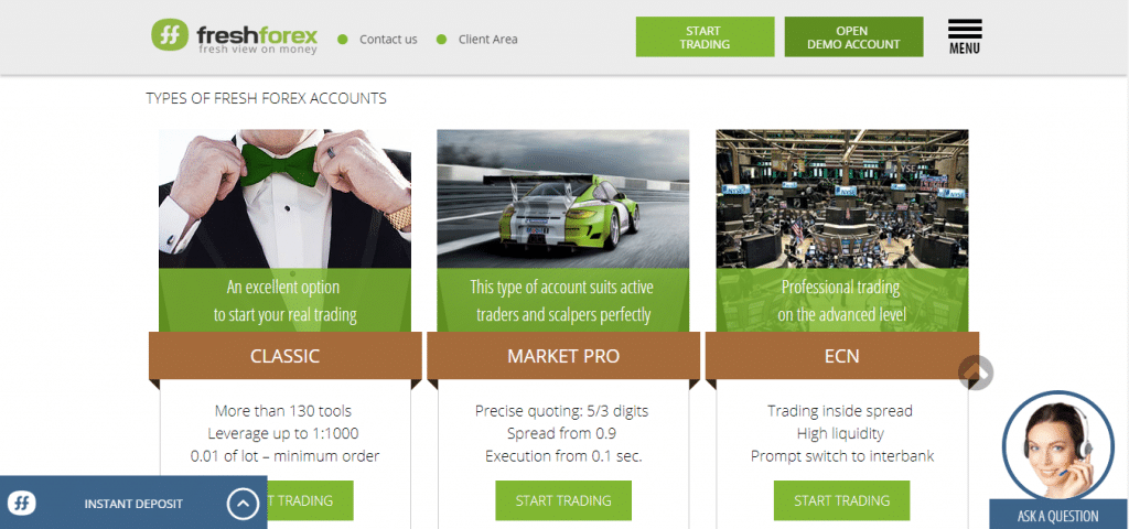 Freshforex accounts review